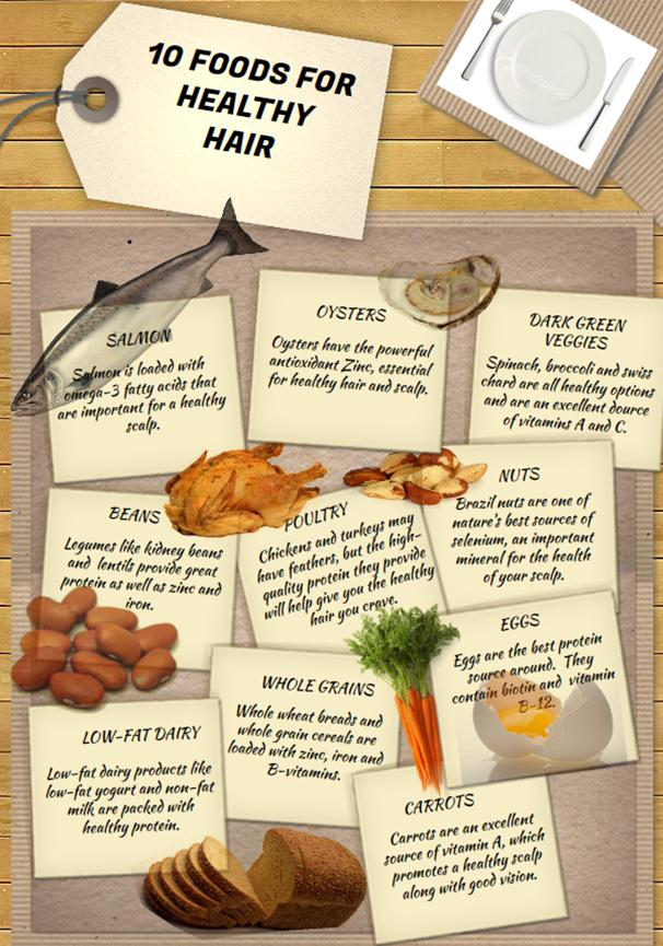 10-Foods-for-Healthy-Hair-Infographic - Copy (2)