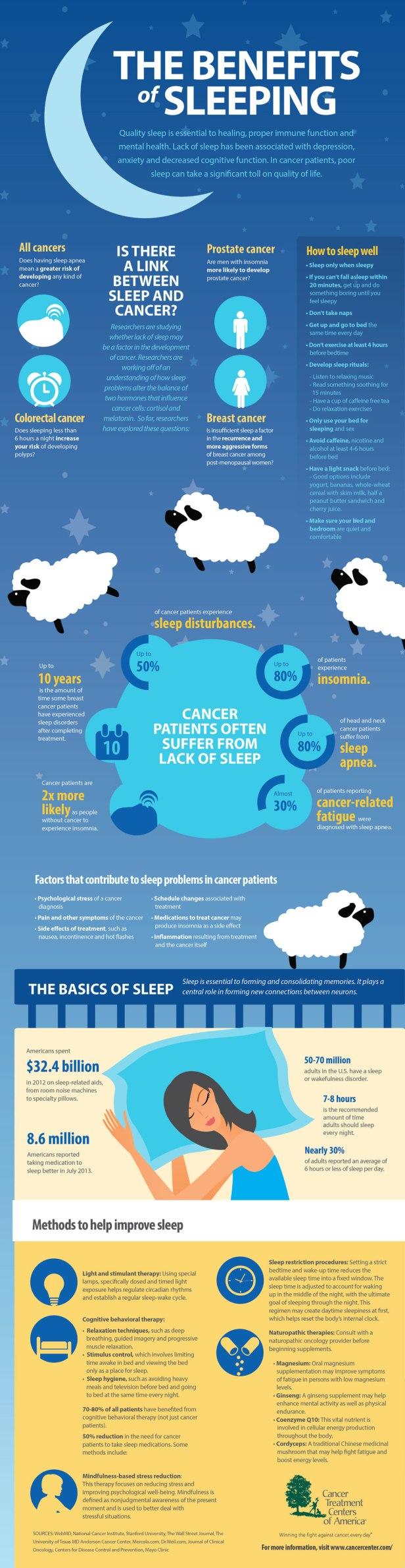 infographic-Sleep-Benefits
